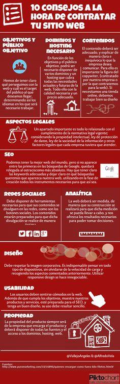 10 consejos a la hora de contratar tu sitio web #infografia