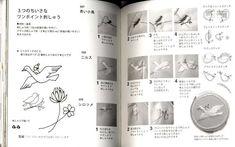 MORE KURI KURI CUTE HANDMADE ZAKKA 2   Japanese Book