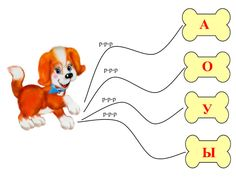 звук р Therapy Tools, Speech Therapy, Bar, Scooby Doo, Kids Toys, Alphabet, Language, Writing, Education