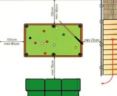 Table Sizes, Room Planning, Jouer, Place, Chart, How To Plan, Basement Ideas, Documentary, Projects