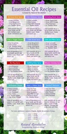 how to use essential oils for anxiety young living best essential oil blend for anxiety doterra Essential Oil Spray, Essential Oils Guide, Essential Oil Diffuser Blends, Doterra Essential Oils, Uses For Essential Oils, Essential Oil For Cleaning, Essential Oils For Headaches, Mosquito Repellent Essential Oils, Essential Oil Recipies