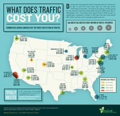 How Much Does Traffic Cost the American Commuter? Don't spend time and money filling up your tank just to sit in traffic! Move closer to work and avoid all that. Call us and we'll send you a FREE list of homes on the market now.
