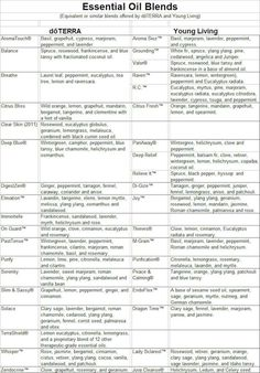young living doterra comparison chart | doTERRA and Young Living Essential Oil Blends Chart! www ...