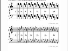 Key Signatures: 12 Keys in Music    Site has 50 free music lessons