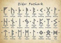 Nordic Tattoo 11248 'Elder Futhark' Art Print by Ross Jones Norse Runes Meanings, Rune Symbols, Symbols And Meanings, Viking Symbols, Mayan Symbols, Egyptian Symbols, Spiritual Symbols, Tattoo Symbols, Simbolos Tattoo