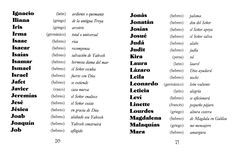 13 Ideas De Nombres De Niños Nombres Nombres De Niñas Nombres En Madera Country