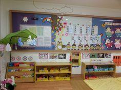 [어린이집 정보]주간계획안 보는법,영역구성,하루일과 지도방법 : 네이버 블로그