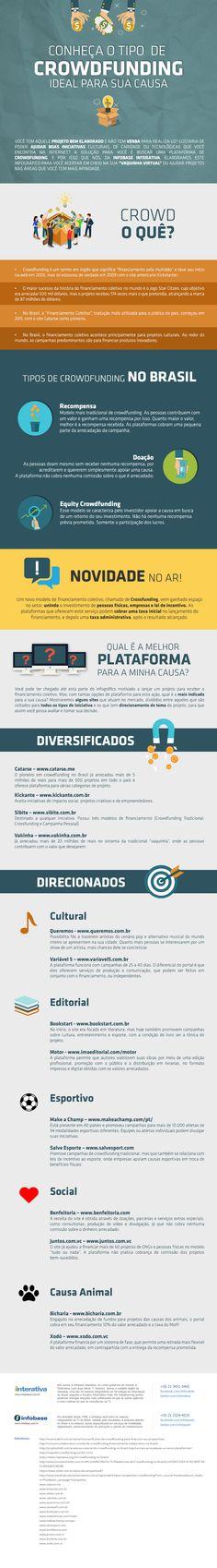 Infográfico – Conheça o tipo de crowdfunding ideal para a sua causa http://www.iinterativa.com.br/infografico-conheca-tipo-de-crowdfunding-ideal-para-sua-causa/