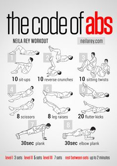 Code of Abs Workout #workout #visualworkout #abs #fitness