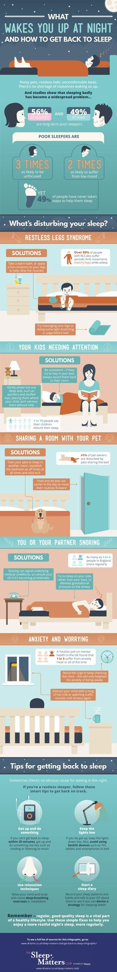 How To Get Back To Sleep In The Middle Of The Night #infographic #Sleep #Health