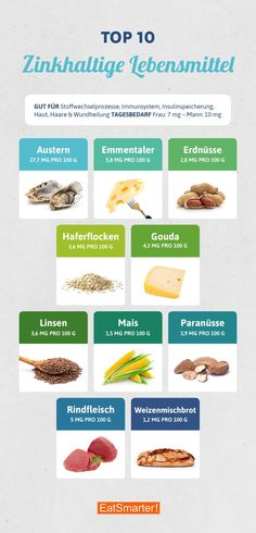 Zinc Foods: The Top Zinkhaltige Lebensmittel: Die Top 10 Zinc-containing foods - Zinc Foods, Healthy Lifestyle Quotes, Health Care Reform, Living A Healthy Life, Food Facts, The Best, Clean Eating, Good Food, Food And Drink