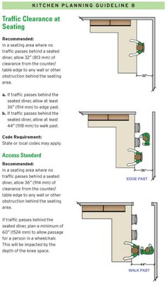 Kitchen Traffic And Cabinet Layout