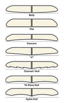 Surfboard - Wikipedia, the free encyclopedia