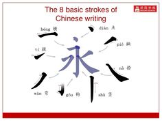 D School, Chinese Writing, Learn Chinese, Retelling, Languages, Messages, This Or That Questions, Learning, Words