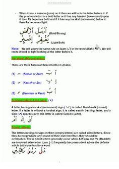 Tajweed Rules -:- Learn Quran with Basic Rules of Tajweed - Learn Bol…