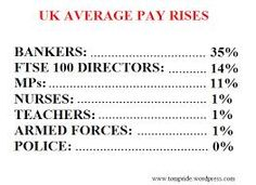 mps pay rise 11% - Google Search