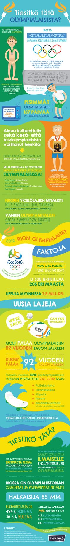 Olympialaiset-IG-Rio-version_08082016-v1-uudet-värit New Things To Learn, Physical Education, Olympic Games, Olympics, Physics, Rio, Infographic, Teaching, School