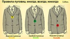 """Here's a piece of style advice every guy should commit to memory. The Art of Manliness has made this handy graphic called the """"Sometimes, Always, Never Art Of Manliness, Le Bourgeois Gentilhomme, 3 Button Suit, Fashion Infographic, La Mode Masculine, Herren Outfit, Business Outfit, Business Fashion, Men Style Tips"""