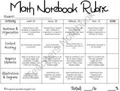 Math Notebook Rubric from frogsandcupcakes on TeachersNotebook.com -  (2 pages)