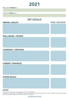 My new year resolutions and 85 goal ideas for 2021 that you proposed! You can find a printable template to fill out with your own goals and your progress.