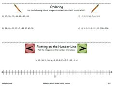 Classroom Freebies Too: Ordering Integers & Plotting Integers on the Number Line