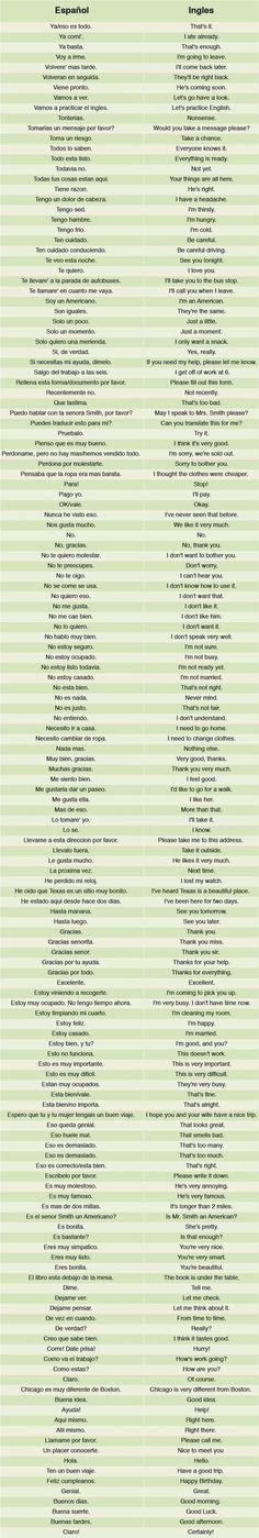 Spanish phrases translated to English Spanish Help, Spanish Phrases, Spanish Grammar, Spanish Vocabulary, Spanish Words, English Phrases, Spanish Language Learning, Spanish Lessons, How To Speak Spanish