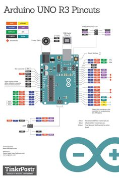 The perfect companion while building your Arduino projects. Basic Arduino UNO R3 simplifies the pinouts which will help you find the pins more easily. Available in blue-green and white color.