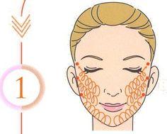 fiche-massage.jpg   Comment se masser le visage: les chroniques de Sonia.