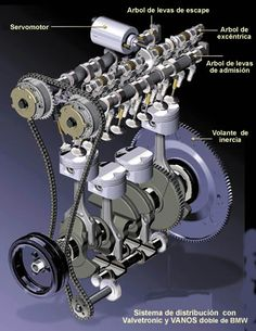Mechanical Engineering Technology, Automotive Engineering, Engine Repair, Car Engine, Car Brake System, Car Fix, Car Repair Service, Vintage Tractors, Mechanical Design