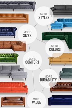 Roger + Chris is one of the leading sources for American-made custom furniture, designed for style, comfort, and durability. We have over 800 colors and thousands of size combinations in our sofa, sectional, armchair, and bed lines.