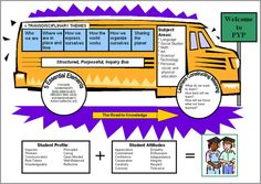 PYP Bus - overview