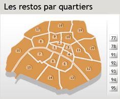 Le Figaro - Restaurant / Bars in Paris