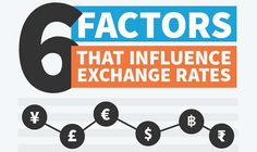 Exchange rates are in a constant state of fluctuation - changing right now as you read this. But have you ever wondered why? Check out the infographic below.