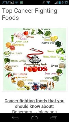 Top Cancer Fighting Foods. Educate yourself on what helps the cancer grow...and what helps your health grow!