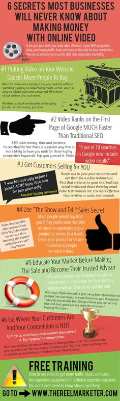 6 Secrets Most #Businesses Will Never Know about Making Money with Online #Video #rhinoinforgraphic