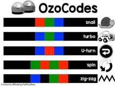 """Our youngest learners can use this """"cheat sheet"""" of OzoCodes and code Ozobot to go go slow, fast, turn around, spin, and move in a zig-zag pattern. This simple and easy to use sheet allows for young coders to tell Ozobot what to do and when :)"""
