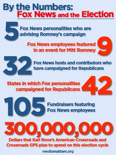 In more than 300 instances this election cycle, at least 32 Fox News figures have taken part in campaign activity for Republicans.