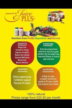 How are your New Year resolutions going? A distant memory? Don't worry, you can start again - NOW!  If you're willing to sacrifice that one take out coffee, or that daily can of sugar-laden cola I can help you to improve your: Health  Shape  Energy levels   by providing you with amazing natural wholefoods that contain upto 26 different fruit and vegetables