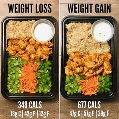 Weight Gain Meals, Healthy Weight Gain, Weight Loss Meal Plan, Lose Weight, Atkins, Healthy Meal Prep, Healthy Eating, Diet Recipes, Healthy Recipes