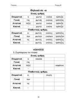 Learn Greek, Greek Language, Grammar Worksheets, Math For Kids, School Hacks, Home Schooling, Artemis, Literature, Teaching