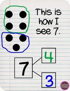 15 Fun Math Activities To Make Common Core Easier - Mathe Ideen 2020 Fun Math Activities, Preschool Math, Math Classroom, Math Resources, Teaching Math, In Kindergarten, Therapy Activities, Kindergarten Math Journals, Number Talks Kindergarten