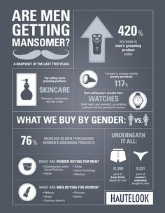 Google Image Result for http://fashiondad.com/wp-content/uploads/2012/06/mansome-infographic.jpg