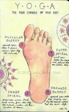 The Four Corners of the Foot