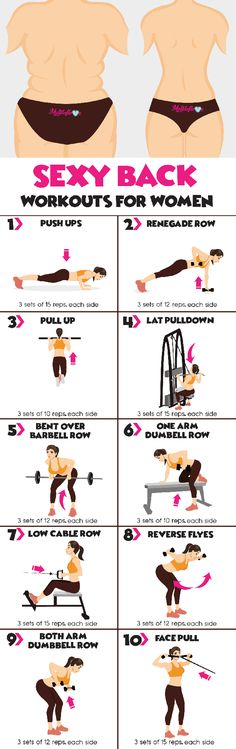 10 sexy back workouts for women #BackWorkouts Fitness Workouts, Fitness Goals, Yoga Fitness, At Home Workouts, Health Fitness, Health Diet, Health Coach, Fitness Bodies, Shape Fitness