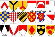 Címerek, zászlók, jelképek: Címertan - Heraldika