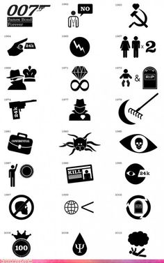 Bond movies in pictures.