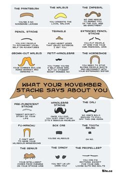 what your mustache says about you