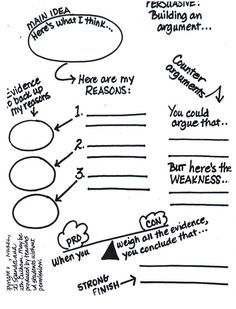 Printable Oreo Graphic Organizer graphic organizers for