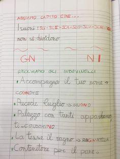 Ripetiamo i suoni sc,gn,ni,gl Learning Italian, Bullet Journal, Blog, Zara, Alphabet, Teachers, Saw Tool, Learn Italian Language, Blogging