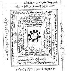 The world of the Jinn and their types - Les Asrars Black Magic Book, White Magic, The Jinn, Duaa Islam, Free Pdf Books, Pentacle, Allah, Sacred Geometry, 1